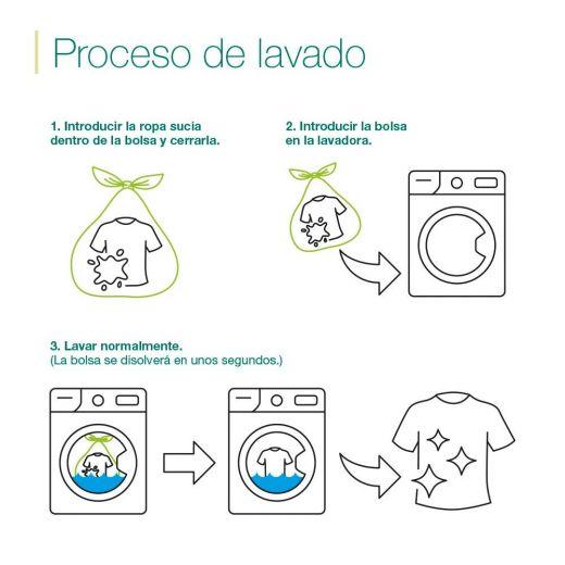 proceso de lavado con bolsas hidrosolubles para lavandería